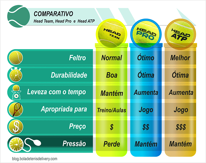 Comparativo Head Team 045769e39a70e